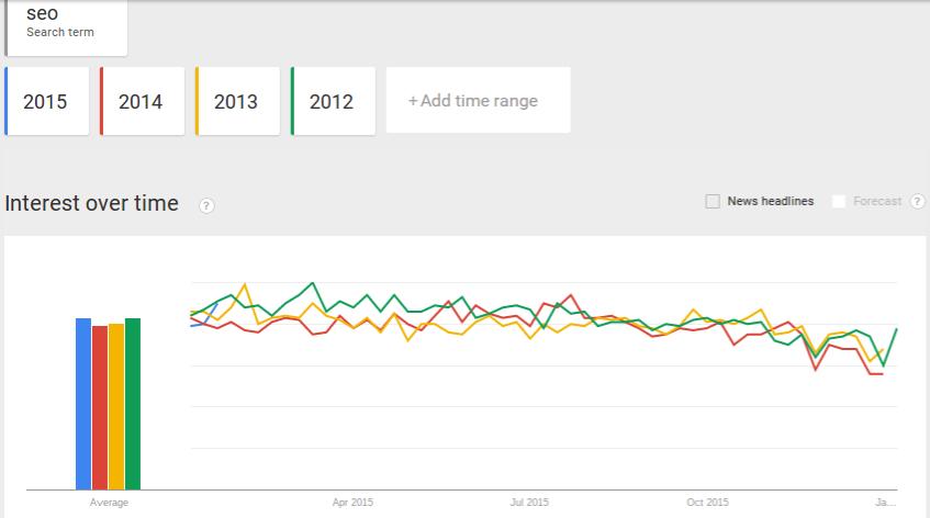 seo search comparison